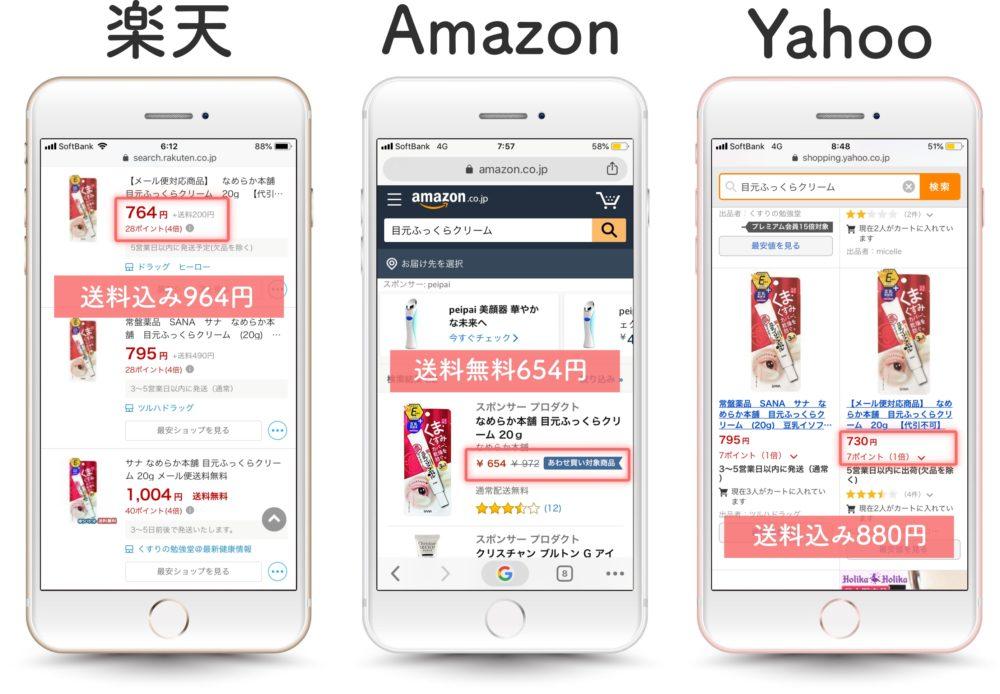 楽天、Amazon、ヤフーの価格比較